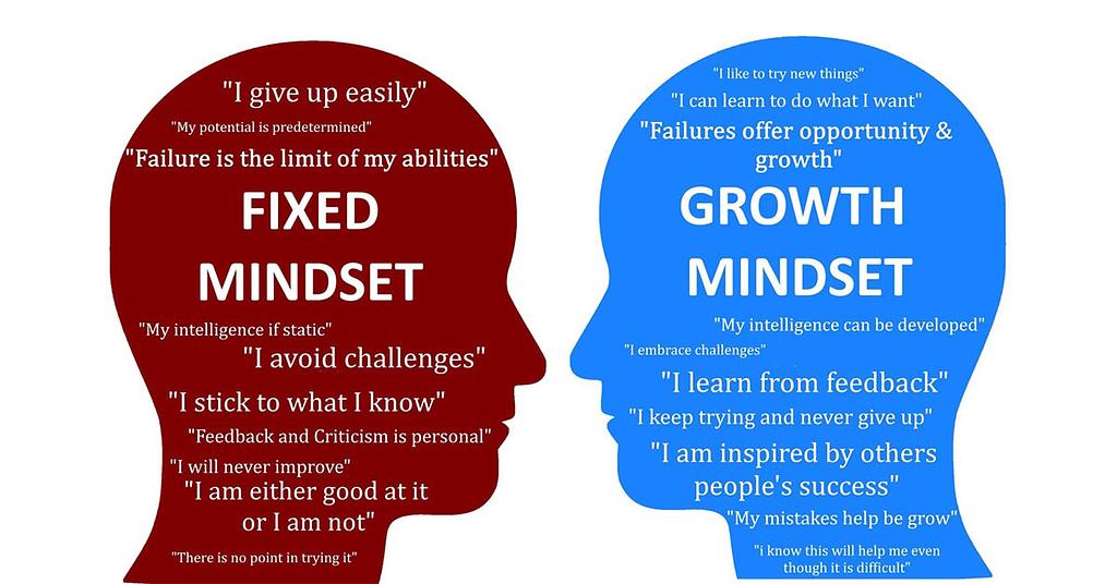 fix mindset